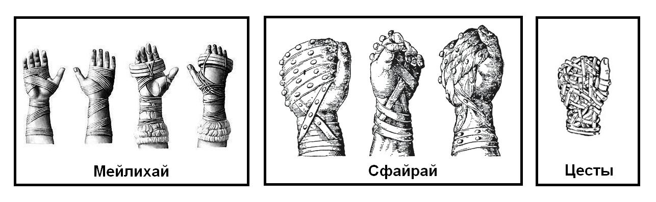 руки кулачных бойцов